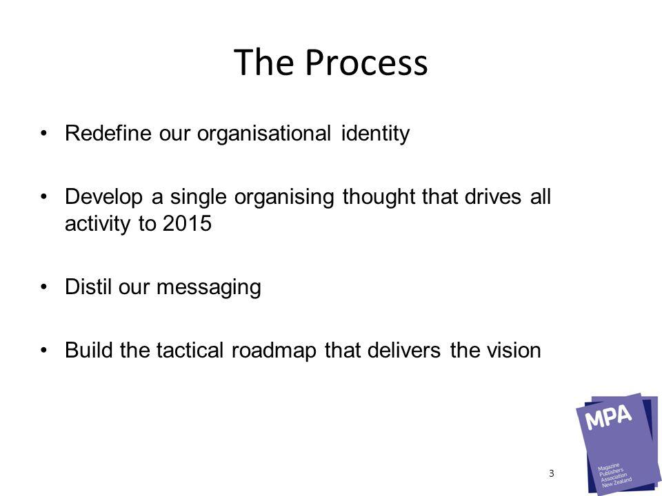 4 Strategic Pillars 2013 KPIs DRIVING THE MPA FORWARD