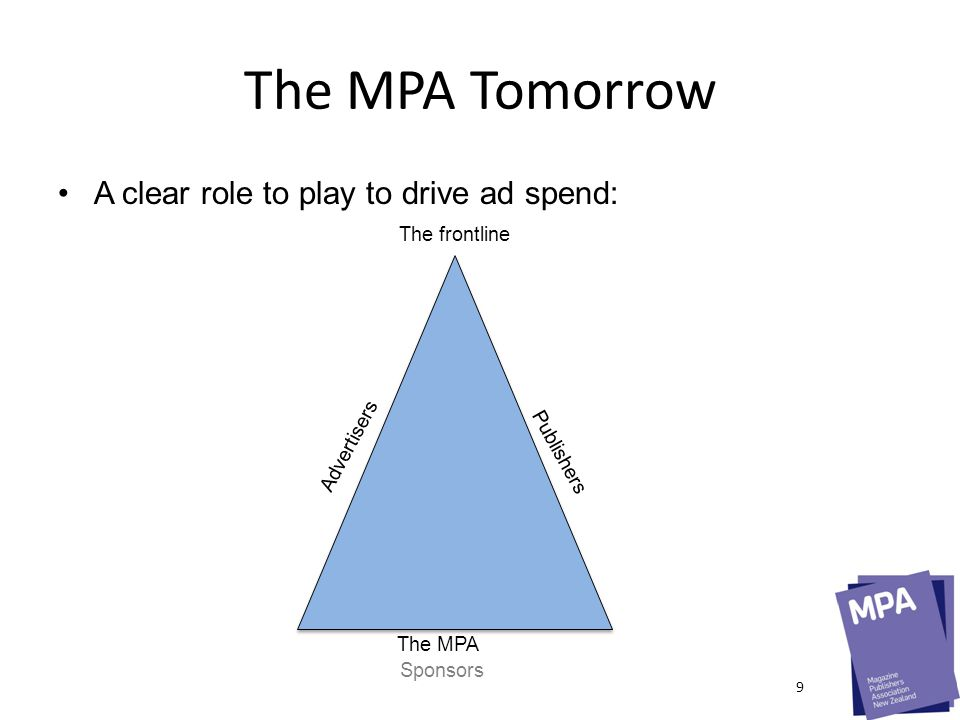 The MPA Tomorrow A clear role to play to drive ad spend: The frontline The MPA Advertisers Publishers Sponsors Providing tools/armour for the frontline 10