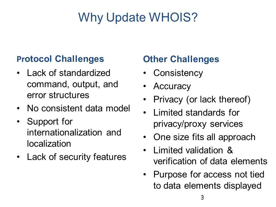 Informed by/Connected to IETF Efforts Referral Whois (RWhois) –RFC 1714 (1994), RFC 2167 (1997) Whois++ –RFC 1834 et al.