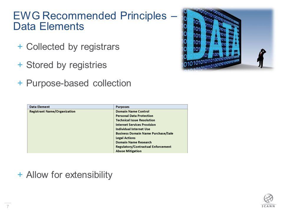 18 Next Steps for the EWG  EWG to publish Status Report by ICANN's Nov.