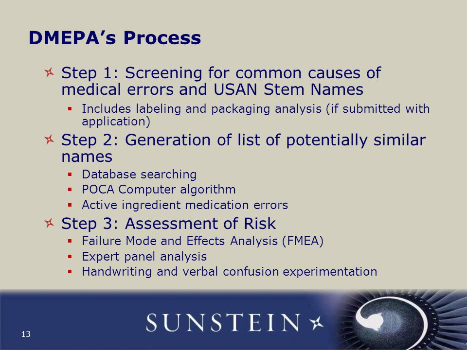 13 DMEPA's Process Step 1: Screening for common causes of medical errors and USAN Stem Names  Includes labeling and packaging analysis (if submitted