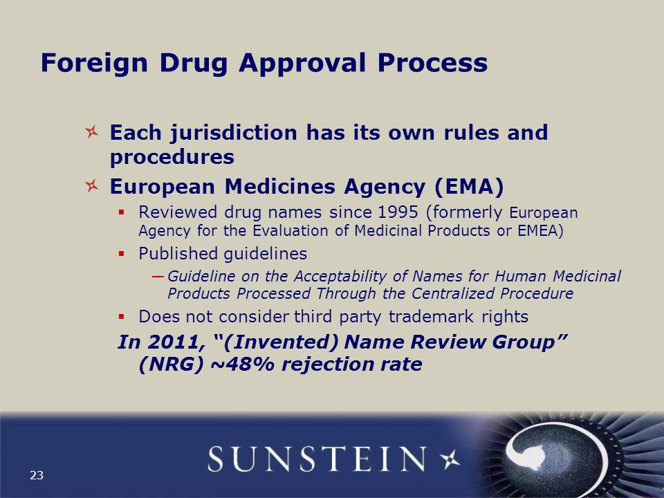 23 Foreign Drug Approval Process Each jurisdiction has its own rules and procedures European Medicines Agency (EMA)  Reviewed drug names since 1995 (