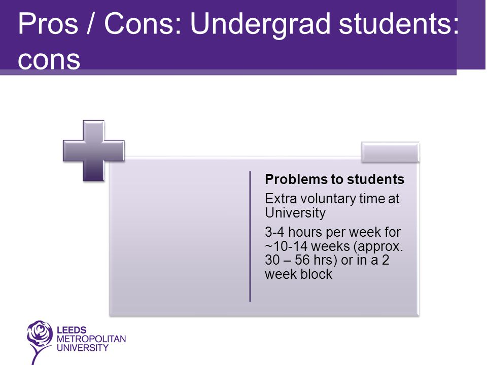Pros / Cons: Undergrad students: cons Problems to students Extra voluntary time at University 3-4 hours per week for ~10-14 weeks (approx.