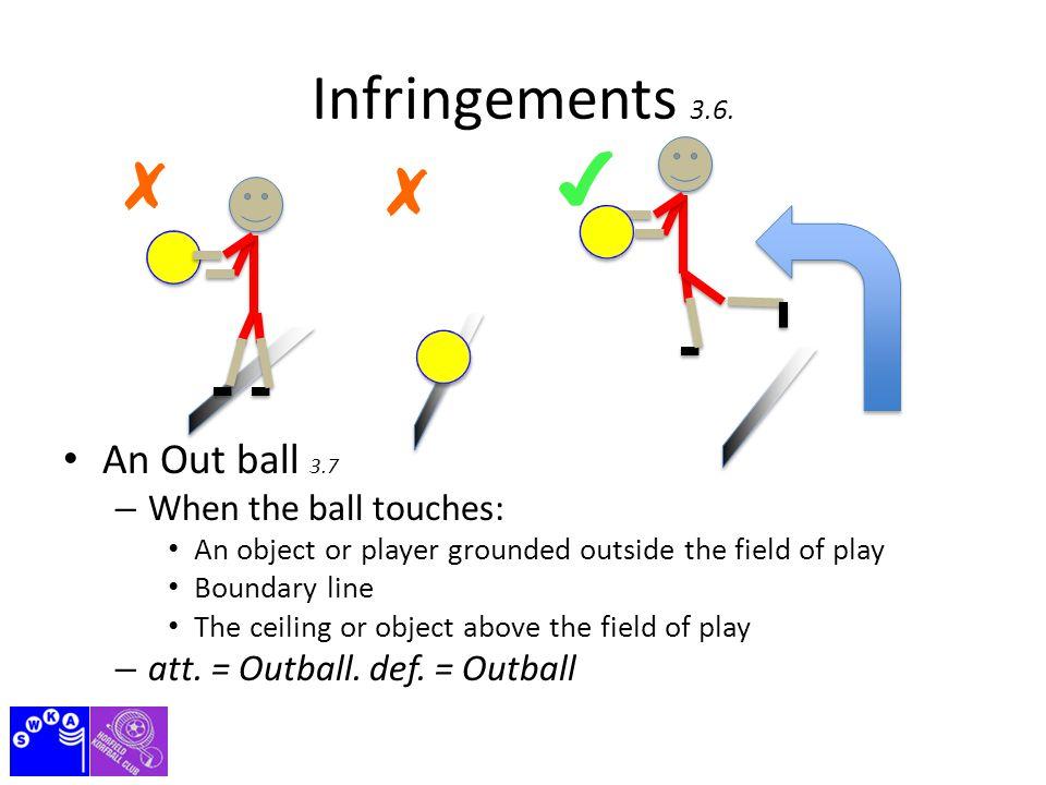 Infringements 3.6.