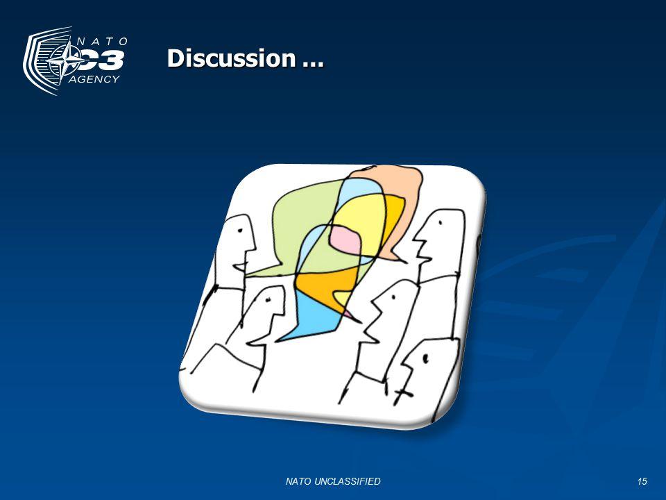 NATO UNCLASSIFIED15 Discussion...
