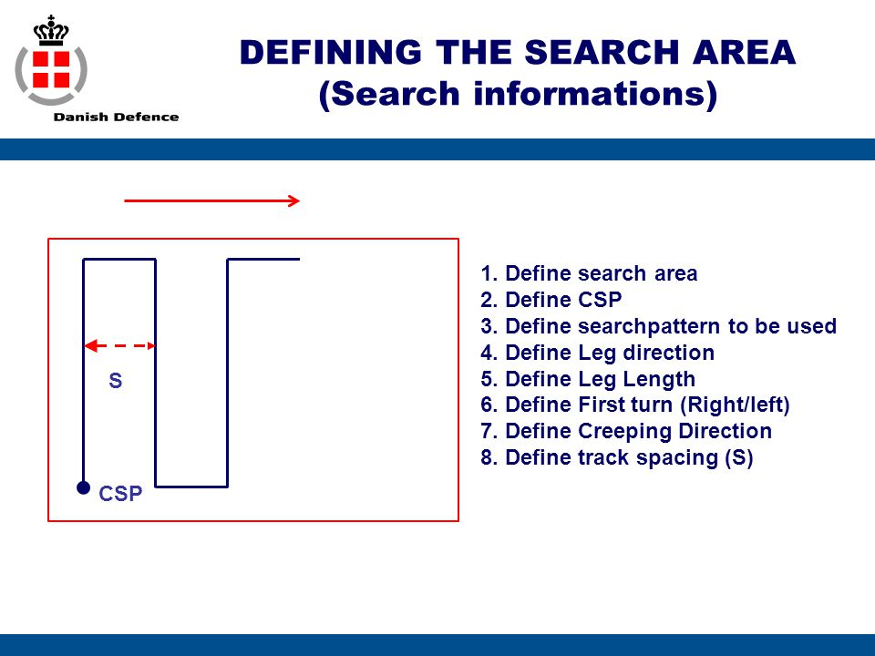 DEFINING THE SEARCH AREA (Search informations) 1. Define search area 2. Define CSP 3. Define searchpattern to be used 4. Define Leg direction 5. Defin