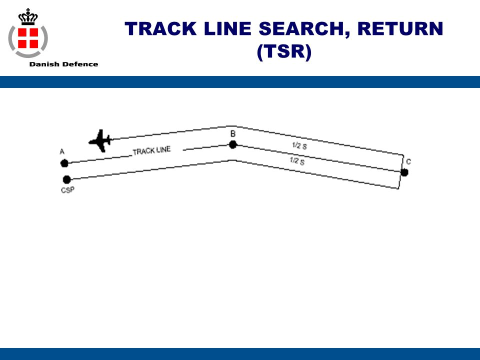 TRACK LINE SEARCH, RETURN (TSR)