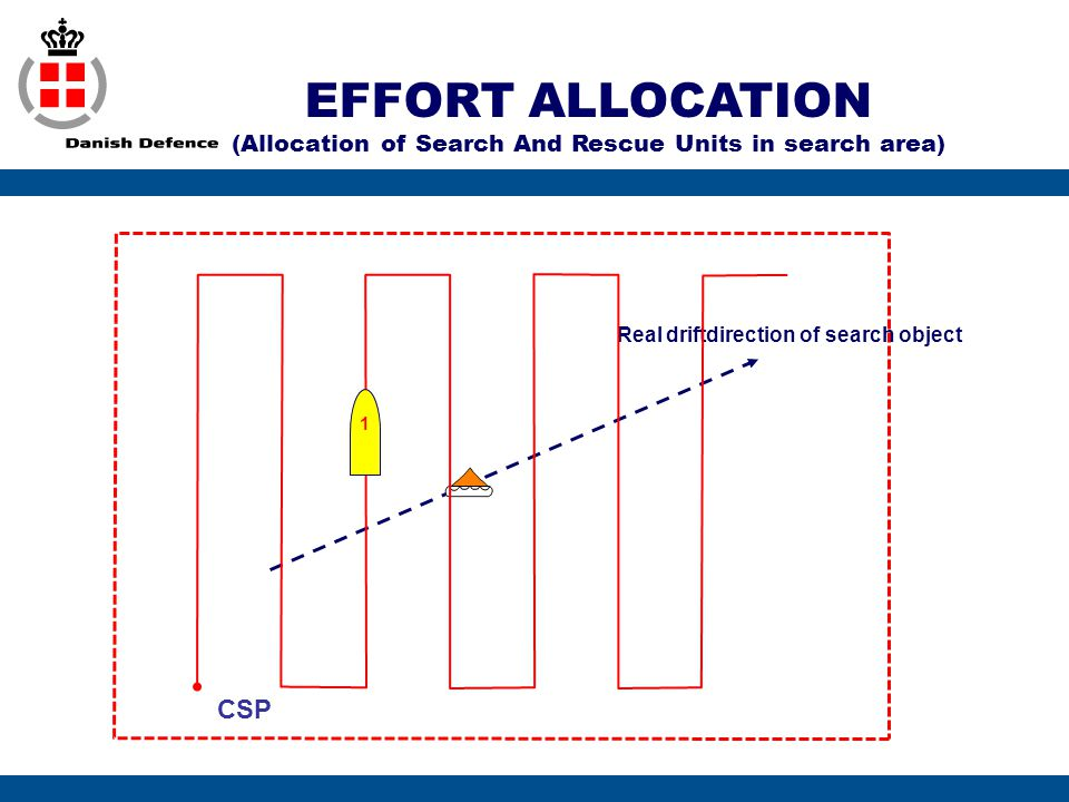 EFFORT ALLOCATION (Allocation of Search And Rescue Units in search area) Real driftdirection of search object 1 CSP