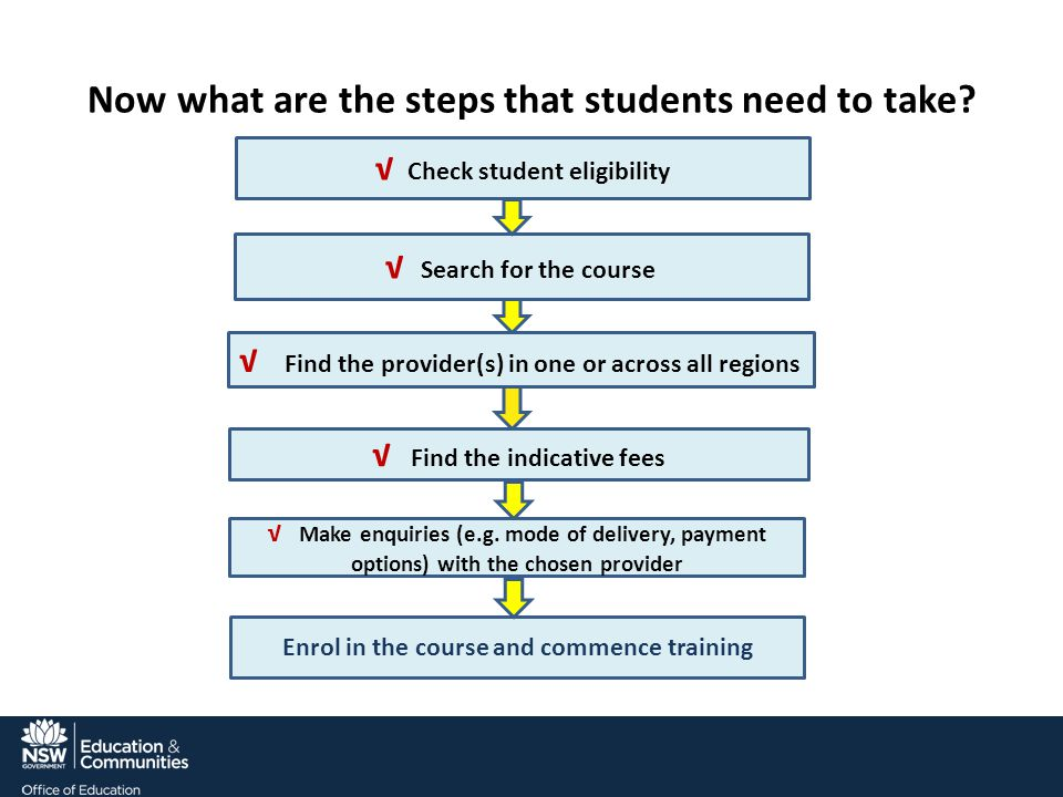 Now what are the steps that students need to take.
