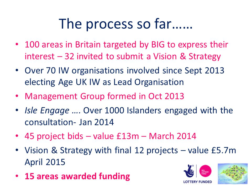 The process so far…… 100 areas in Britain targeted by BIG to express their interest – 32 invited to submit a Vision & Strategy Over 70 IW organisations involved since Sept 2013 electing Age UK IW as Lead Organisation Management Group formed in Oct 2013 Isle Engage ….