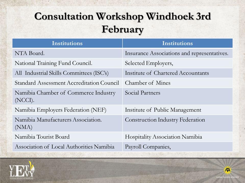 Consultation Workshop Windhoek 3rd February