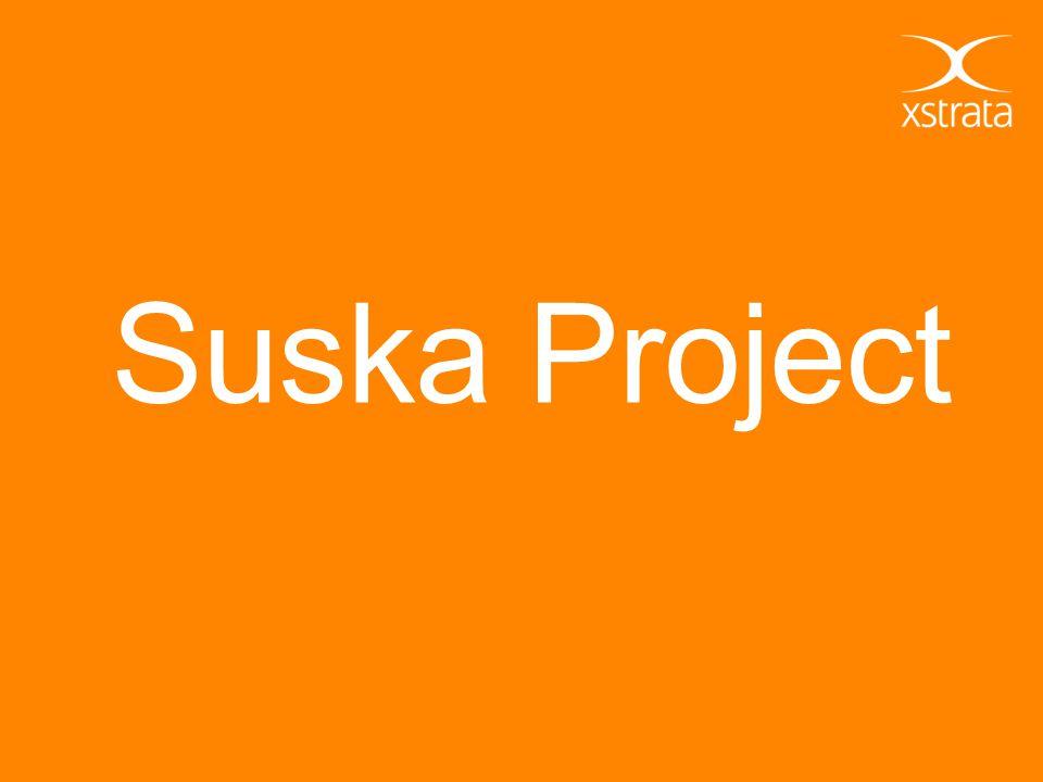 Suska Project