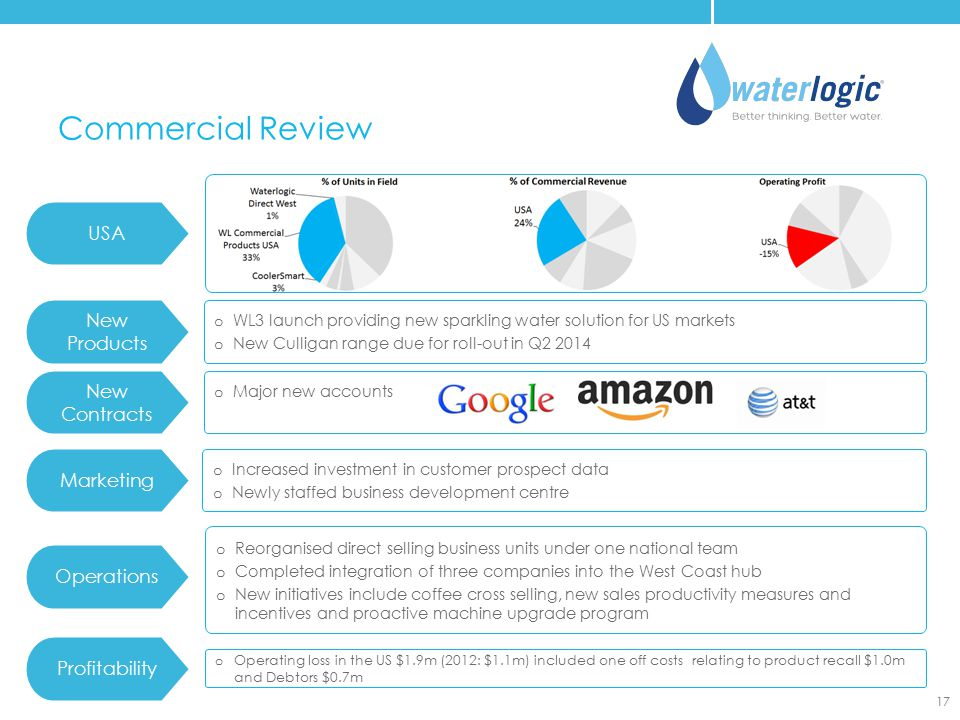 Commercial Review 17 USA New Contracts o Major new accounts New Products o WL3 launch providing new sparkling water solution for US markets o New Cull