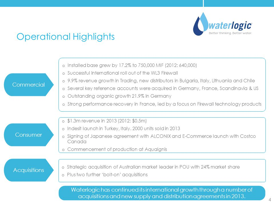 Operational Highlights 4 Acquisitions Consumer Commercial Waterlogic has continued its international growth through a number of acquisitions and new s