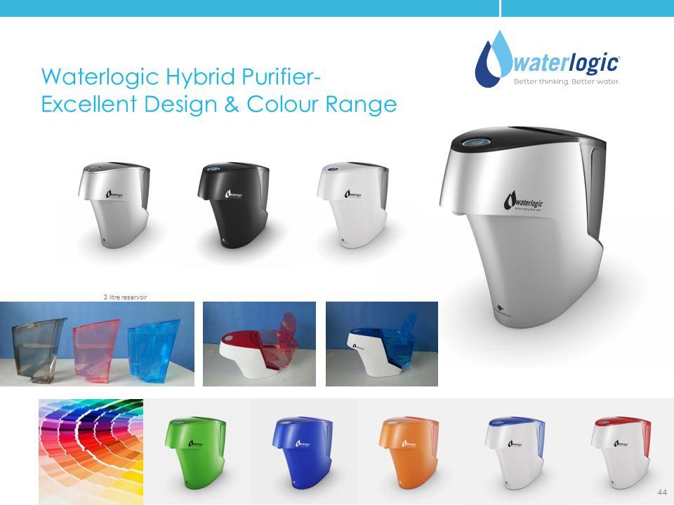 Waterlogic Hybrid Purifier- Excellent Design & Colour Range 3 litre reservoir 44