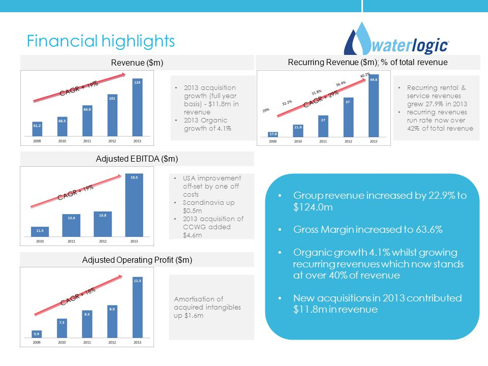 Summary Overview Products / Markets / Customers We expect 2014 to be another year of progress through a combination of organic growth, drag through contributions from acquisitions in our core Commercial Division, supported by continued growth in the Consumer Division.