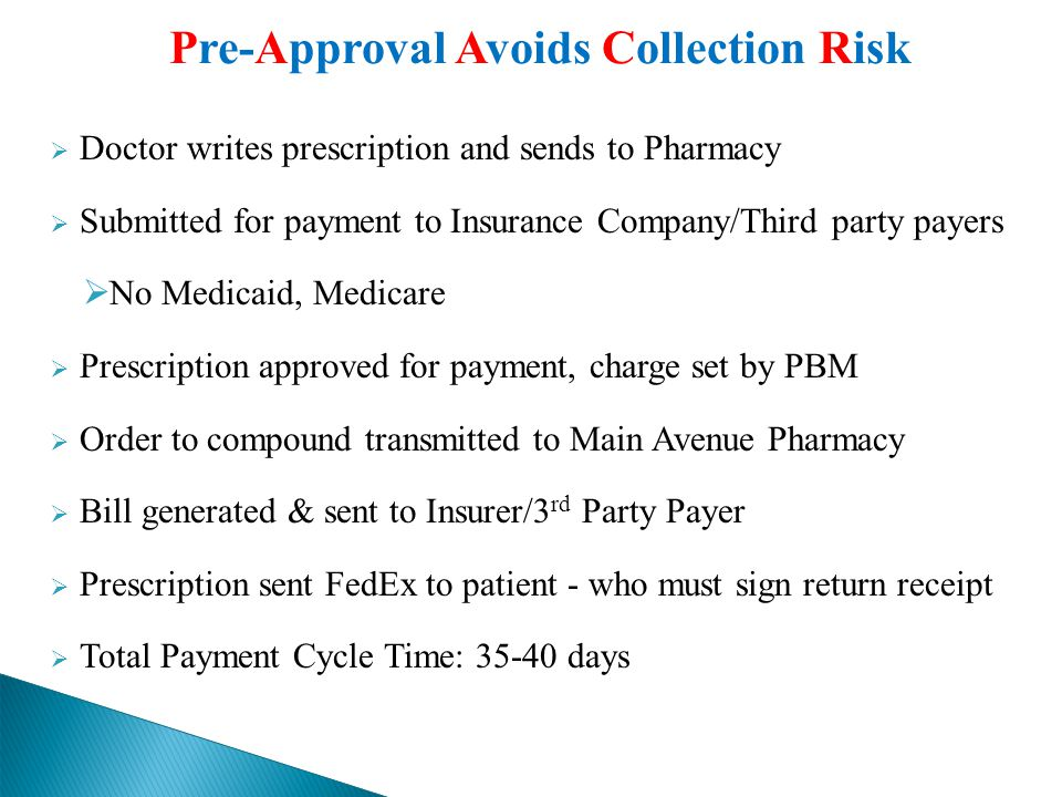  Doctor writes prescription and sends to Pharmacy  Submitted for payment to Insurance Company/Third party payers  No Medicaid, Medicare  Prescription approved for payment, charge set by PBM  Order to compound transmitted to Main Avenue Pharmacy  Bill generated & sent to Insurer/3 rd Party Payer  Prescription sent FedEx to patient - who must sign return receipt  Total Payment Cycle Time: 35-40 days 2006 Pre-Approval Avoids Collection Risk