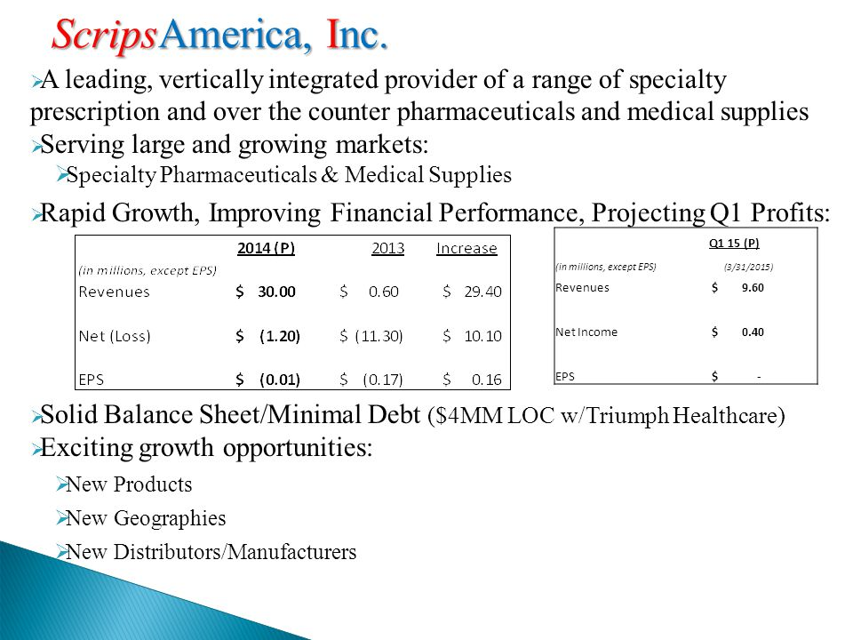  A leading, vertically integrated provider of a range of specialty prescription and over the counter pharmaceuticals and medical supplies  Serving large and growing markets:  Specialty Pharmaceuticals & Medical Supplies  Rapid Growth, Improving Financial Performance, Projecting Q1 Profits:  Solid Balance Sheet/Minimal Debt ($4MM LOC w/Triumph Healthcare)  Exciting growth opportunities:  New Products  New Geographies  New Distributors/Manufacturers ScripsAmerica, Inc.