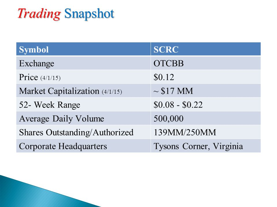 Trading Snapshot SymbolSCRC ExchangeOTCBB Price (4/1/15) $0.12 Market Capitalization (4/1/15) ~ $17 MM 52- Week Range$0.08 - $0.22 Average Daily Volume500,000 Shares Outstanding/Authorized139MM/250MM Corporate HeadquartersTysons Corner, Virginia