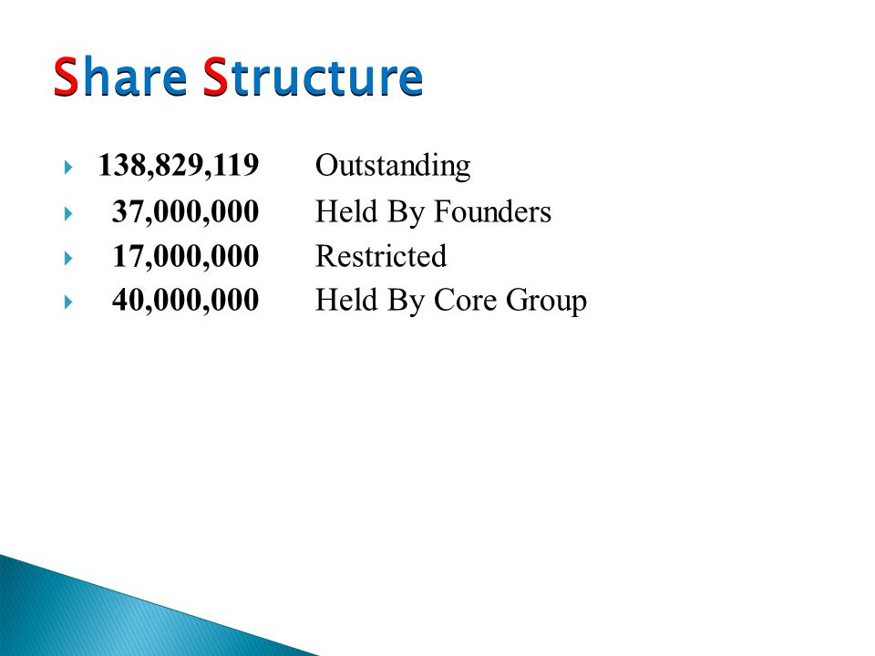  138,829,119Outstanding  37,000,000Held By Founders  17,000,000Restricted  40,000,000Held By Core Group Share Structure