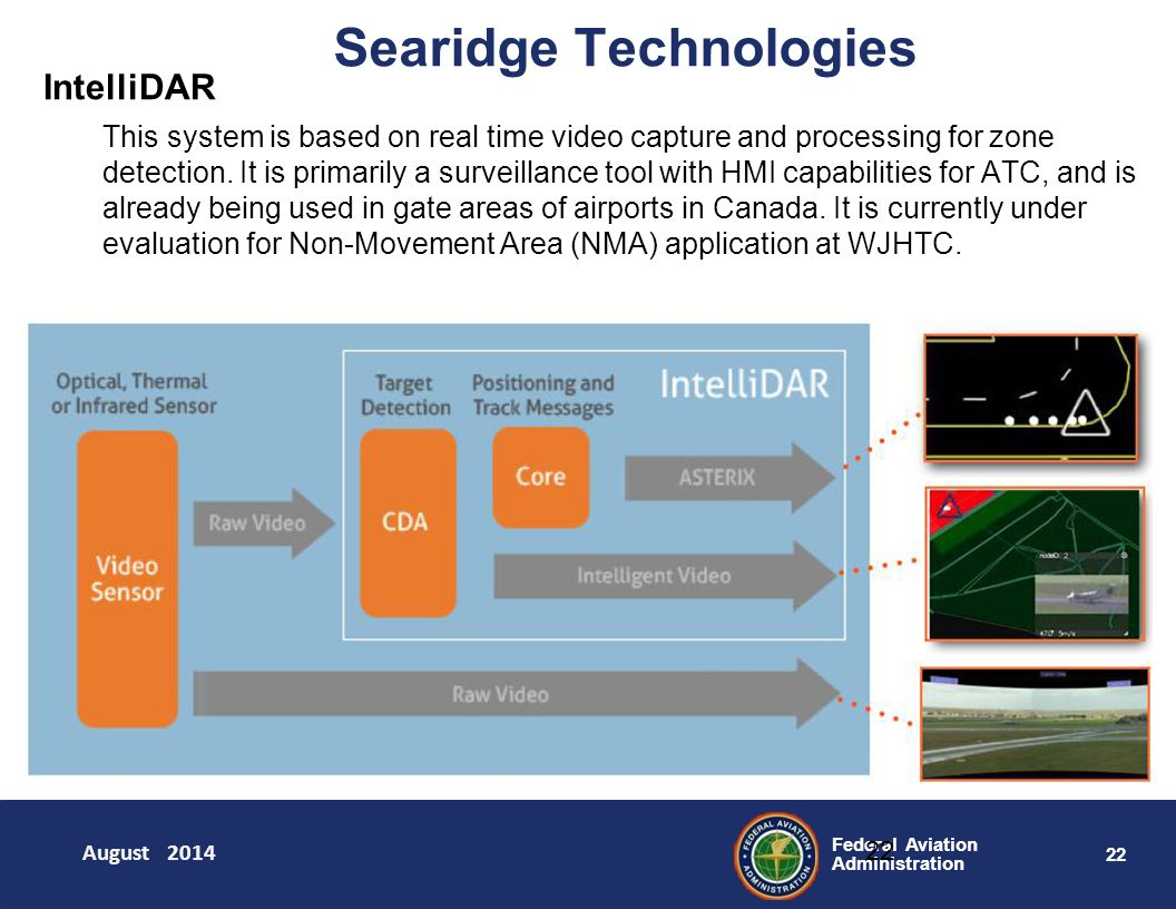 22 Federal Aviation Administration Searidge Technologies 22 IntelliDAR This system is based on real time video capture and processing for zone detection.