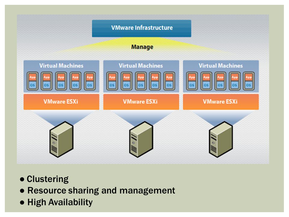 ● Clustering ● Resource sharing and management ● High Availability