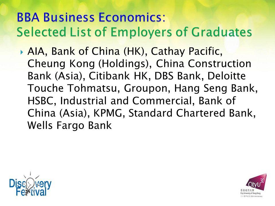  AIA, Bank of China (HK), Cathay Pacific, Cheung Kong (Holdings), China Construction Bank (Asia), Citibank HK, DBS Bank, Deloitte Touche Tohmatsu, Groupon, Hang Seng Bank, HSBC, Industrial and Commercial, Bank of China (Asia), KPMG, Standard Chartered Bank, Wells Fargo Bank