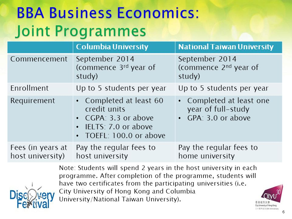 Columbia UniversityNational Taiwan University CommencementSeptember 2014 (commence 3 rd year of study) September 2014 (commence 2 nd year of study) EnrollmentUp to 5 students per year Requirement Completed at least 60 credit units CGPA: 3.3 or above IELTS: 7.0 or above TOEFL: 100.0 or above Completed at least one year of full-study GPA: 3.0 or above Fees (in years at host university) Pay the regular fees to host university Pay the regular fees to home university Note: Students will spend 2 years in the host university in each programme.