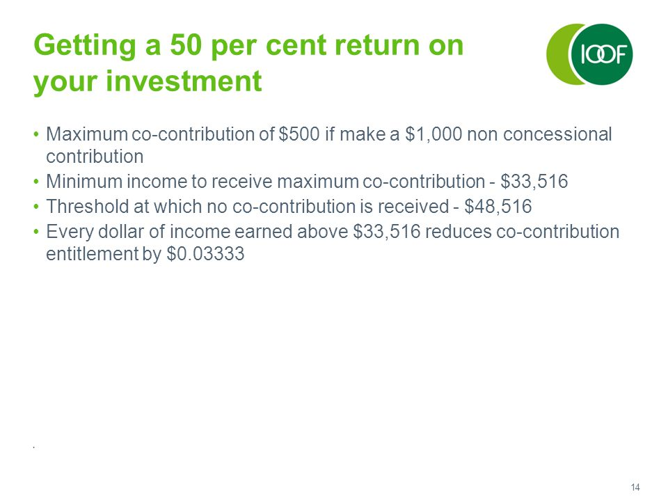 14 Getting a 50 per cent return on your investment Maximum co-contribution of $500 if make a $1,000 non concessional contribution Minimum income to receive maximum co-contribution - $33,516 Threshold at which no co-contribution is received - $48,516 Every dollar of income earned above $33,516 reduces co-contribution entitlement by $0.03333.