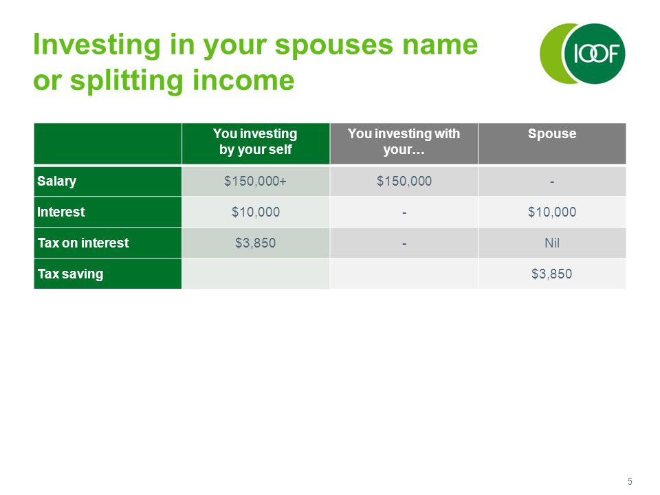 5 Investing in your spouses name or splitting income You investing by your self You investing with your… Spouse Salary$150,000+$150,000- Interest$10,000- Tax on interest$3,850-Nil Tax saving$3,850