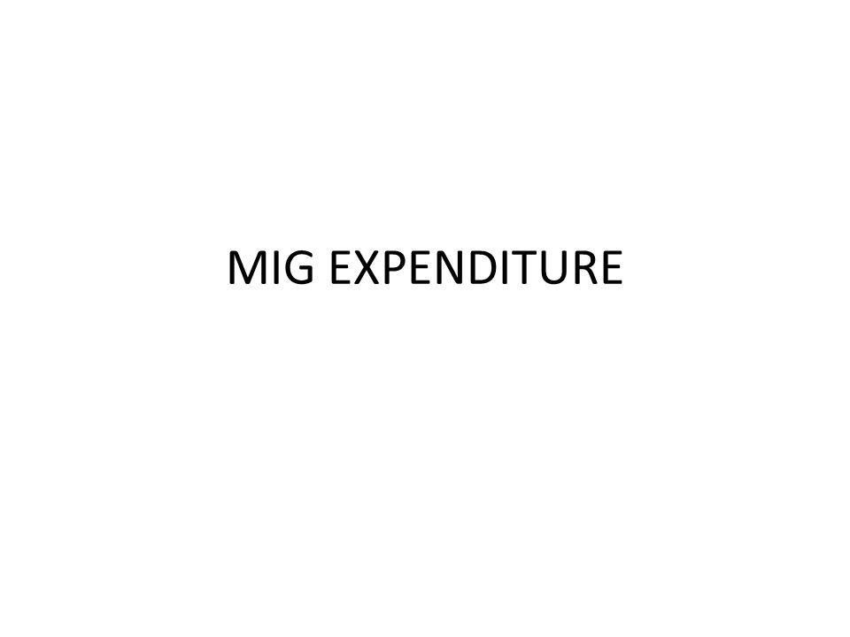 MIG EXPENDITURE
