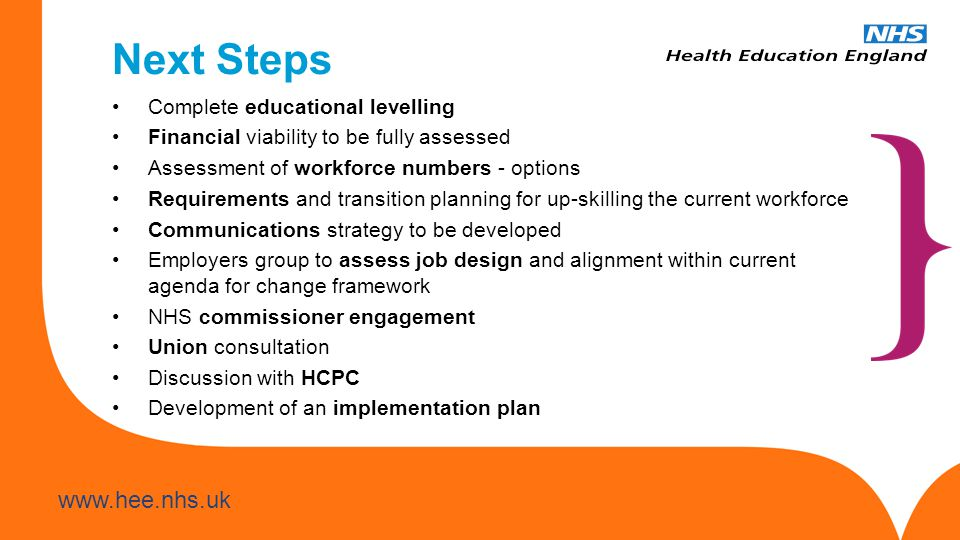 www.hee.nhs.uk Next Steps Complete educational levelling Financial viability to be fully assessed Assessment of workforce numbers - options Requiremen