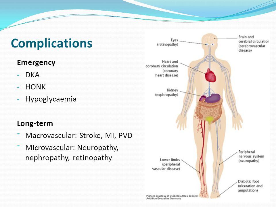 Complications Emergency - DKA - HONK - Hypoglycaemia Long-term ⁻ Macrovascular: Stroke, MI, PVD ⁻ Microvascular: Neuropathy, nephropathy, retinopathy