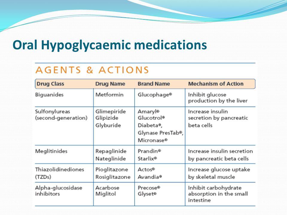 Oral Hypoglycaemic medications