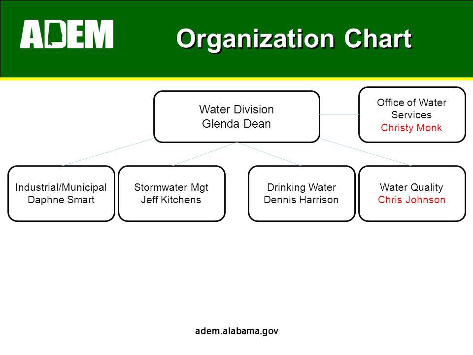 Organization Chart adem.alabama.gov Water Division Glenda Dean Industrial/Municipal Daphne Smart Drinking Water Dennis Harrison Stormwater Mgt Jeff Ki
