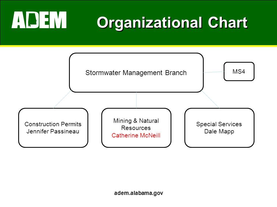 Organizational Chart adem.alabama.gov Stormwater Management Branch Construction Permits Jennifer Passineau Mining & Natural Resources Catherine McNeil