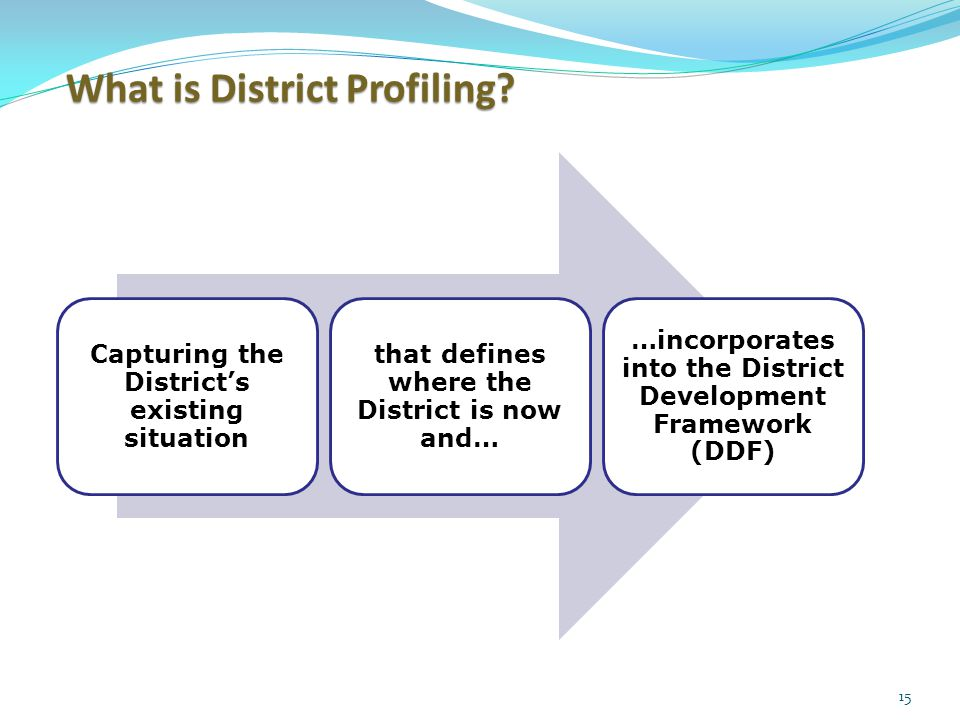 15 Capturing the District's existing situation that defines where the District is now and… …incorporates into the District Development Framework (DDF) What is District Profiling