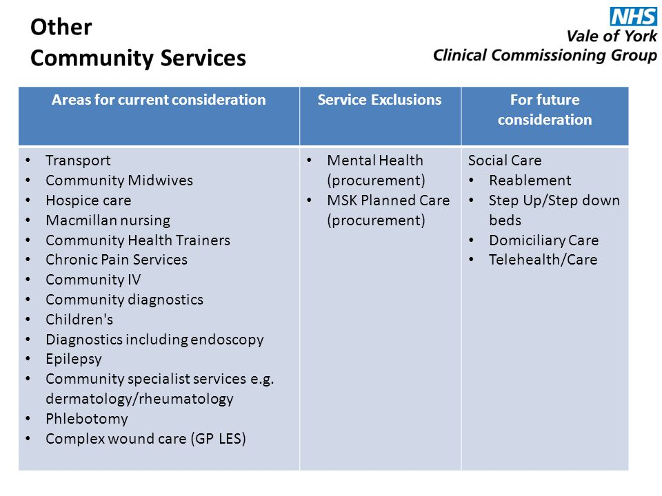 Other Community Services Areas for current considerationService ExclusionsFor future consideration Transport Community Midwives Hospice care Macmillan nursing Community Health Trainers Chronic Pain Services Community IV Community diagnostics Children s Diagnostics including endoscopy Epilepsy Community specialist services e.g.