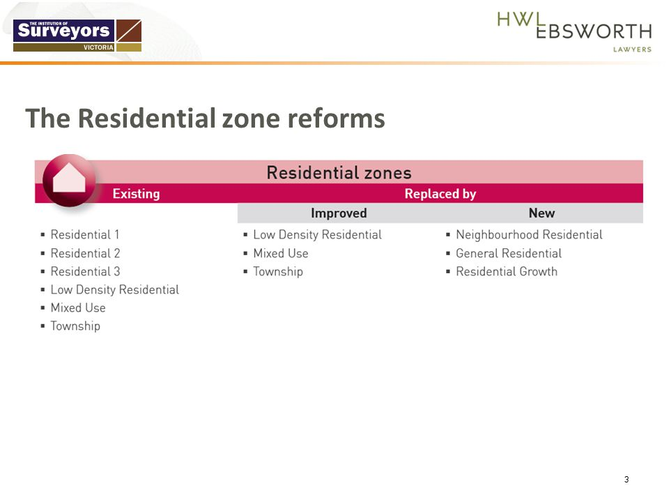 The Residential zone reforms 3