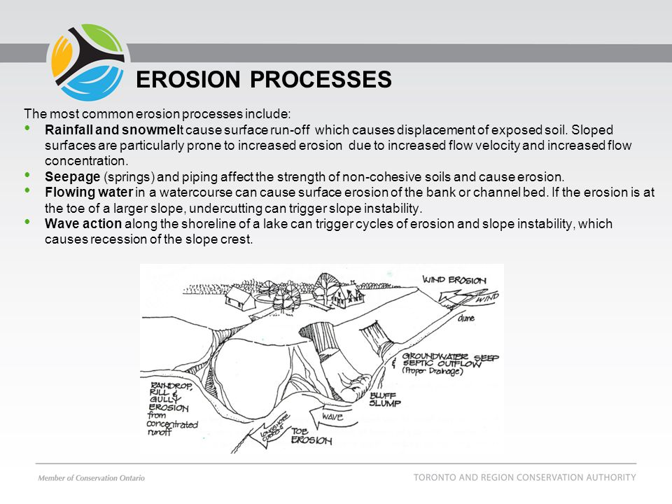 EROSION PROCESSES The most common erosion processes include: Rainfall and snowmelt cause surface run-off which causes displacement of exposed soil. Sl