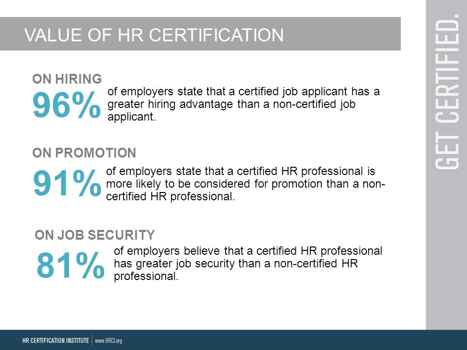 ON HIRING of employers state that a certified job applicant has a greater hiring advantage than a non-certified job applicant.