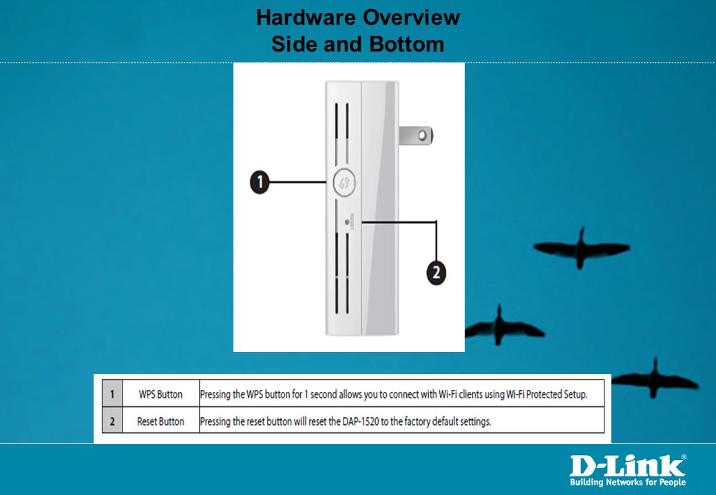 Hardware Overview Side and Bottom