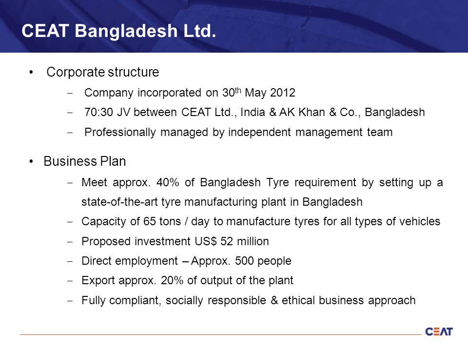CEAT Bangladesh Ltd.