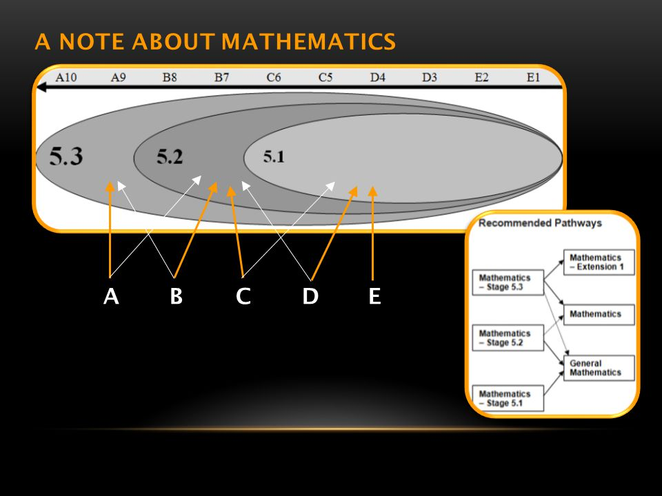 A NOTE ABOUT MATHEMATICS ABCDEABCDE