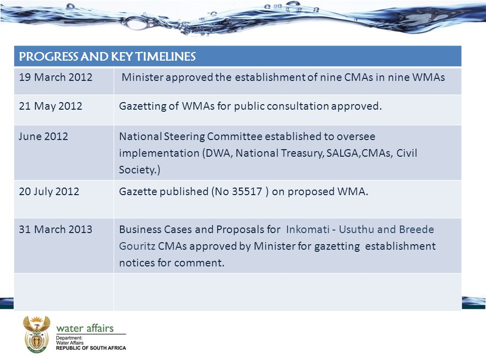 CORE BUSINESS TOP TEN RISKS PROGRESS AND KEY TIMELINES 19 March 2012 Minister approved the establishment of nine CMAs in nine WMAs 21 May 2012Gazetting of WMAs for public consultation approved.