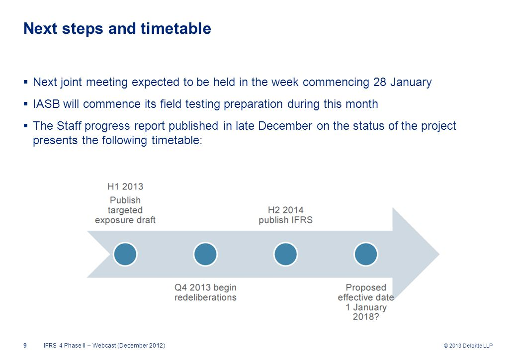 © 2013 Deloitte LLP Next steps and timetable  Next joint meeting expected to be held in the week commencing 28 January  IASB will commence its field testing preparation during this month  The Staff progress report published in late December on the status of the project presents the following timetable: 9IFRS 4 Phase II – Webcast (December 2012)