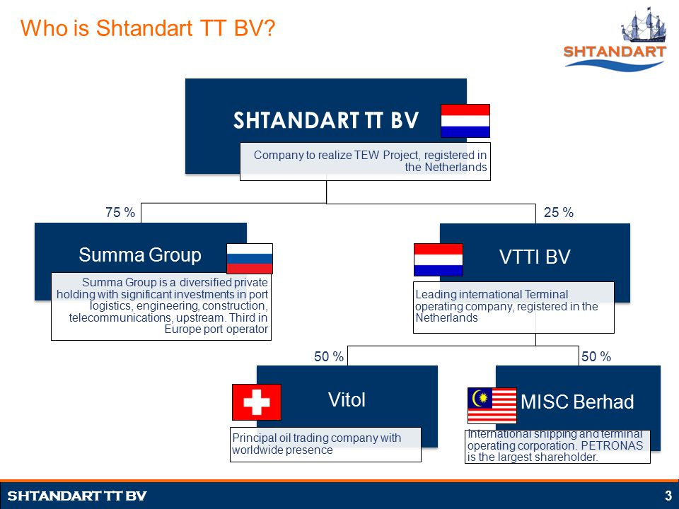 3 SHTANDART TT BV Who is Shtandart TT BV? SHTANDART TT BV Company to realize TEW Project, registered in the Netherlands Summa Group Summa Group is a d