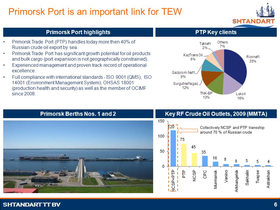 6 SHTANDART TT BV Primorsk Port is an important link for TEW PTP Key clientsPrimorsk Port highlights Key RF Crude Oil Outlets, 2009 (MMTA)Primorsk Ber