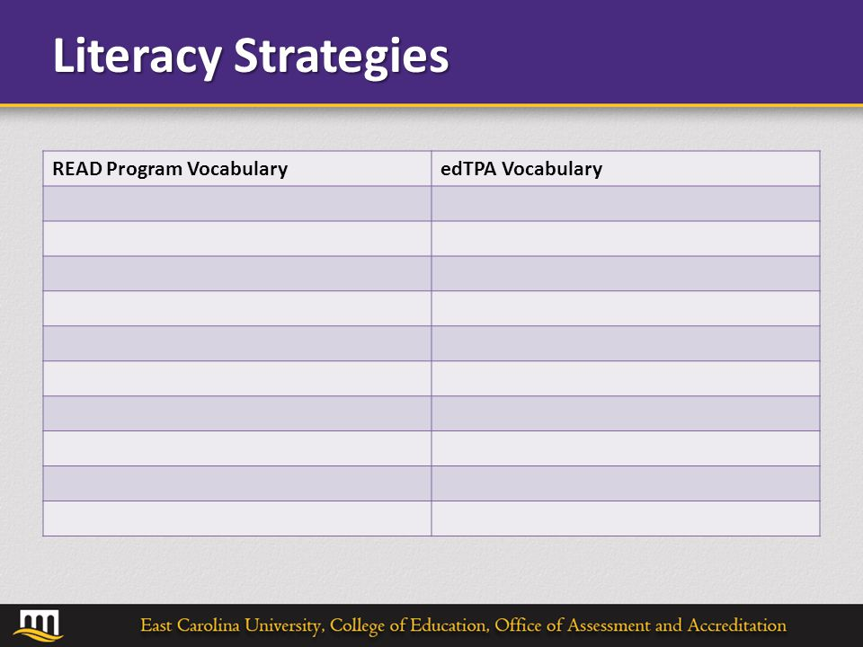 Literacy Strategies READ Program VocabularyedTPA Vocabulary