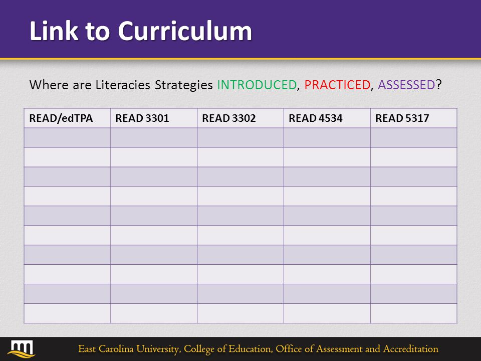 Link to Curriculum READ/edTPAREAD 3301READ 3302READ 4534READ 5317 Where are Literacies Strategies INTRODUCED, PRACTICED, ASSESSED?